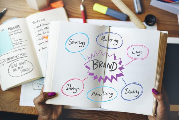 branding strategi